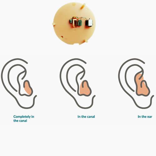hearing aid faceplate