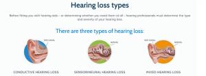hearing loss types